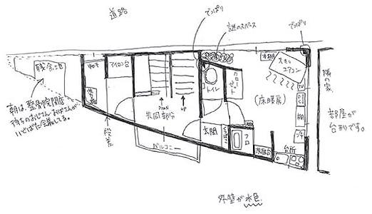 「間取図ナイト」来場者が描いた「自分の家の間取図」。家具の描き入れ具合など、不動産屋の間取図にはない楽しさが凝縮(画像提供:扶桑社『間取図大好き!』編集部)